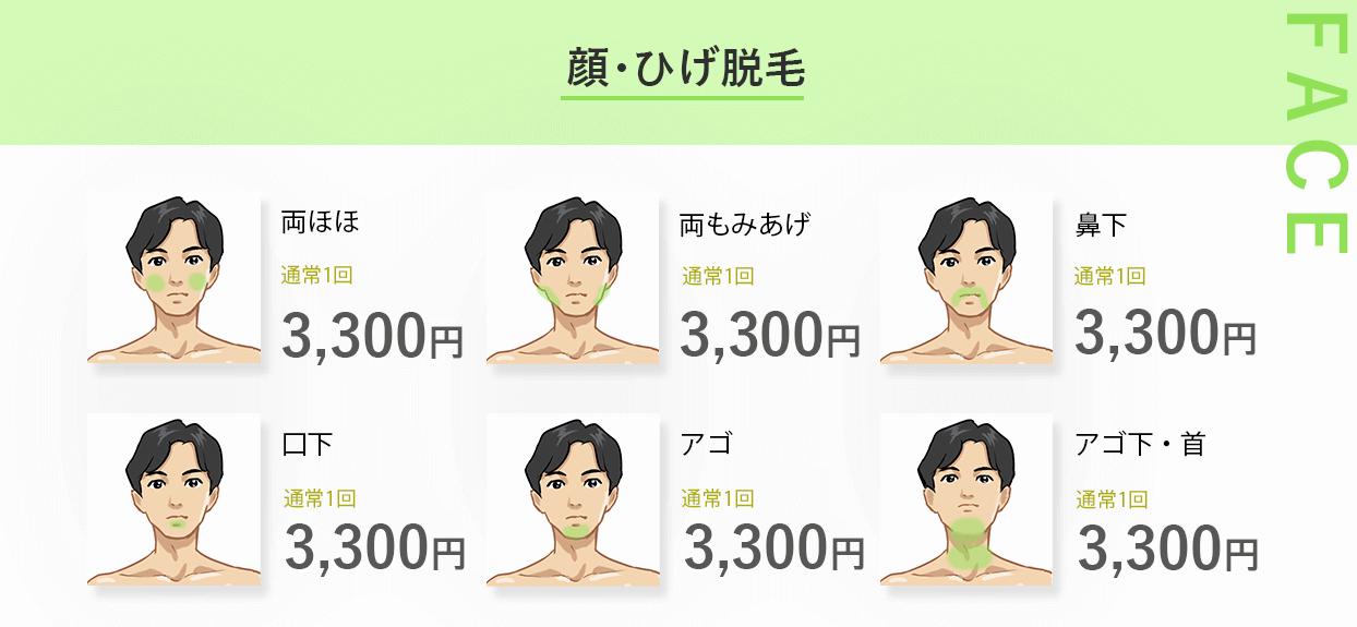 顔・ひげ脱毛