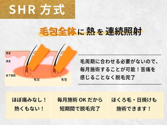 SHR方式について 毛包全体に熱を連続照射 毛周期に合わせる必要がないので、毎月施術することが可能!苦痛を感じることなく脱毛完了